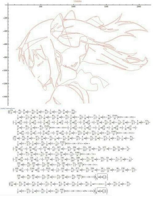 【画像】計算グラフで二次絵書いたったwww