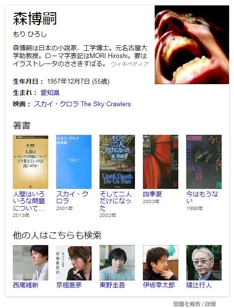 Googleの森博嗣の顔写真がファンキーだ!!!